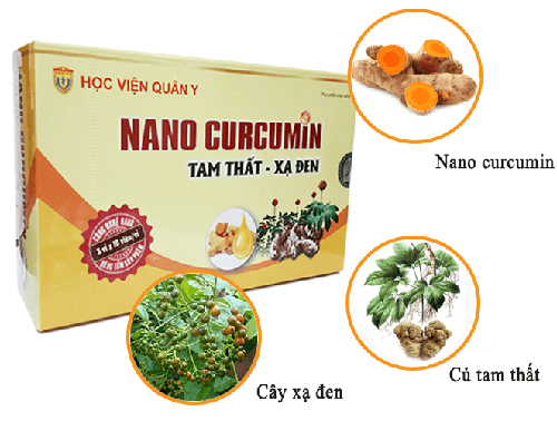 thanh-phan-nano-curcumin-tam-that-xa-den