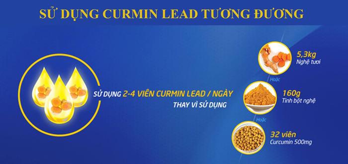 ly-do-nen-dung-curmin-lead-dap-tat-da-day